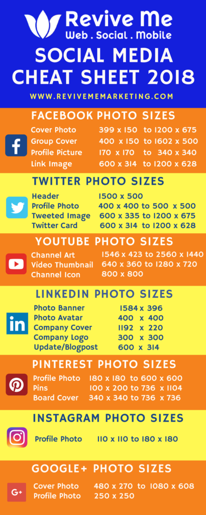 Best Picture-Perfect Image Sizes For Social Media in 2018